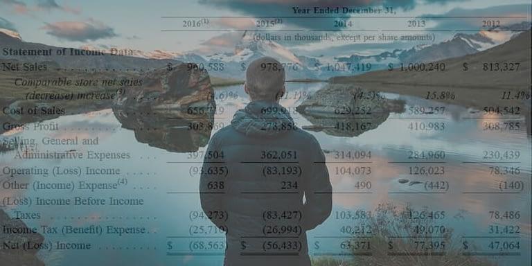 A CFO's Secret Revealed to Analyzing Financial Statements